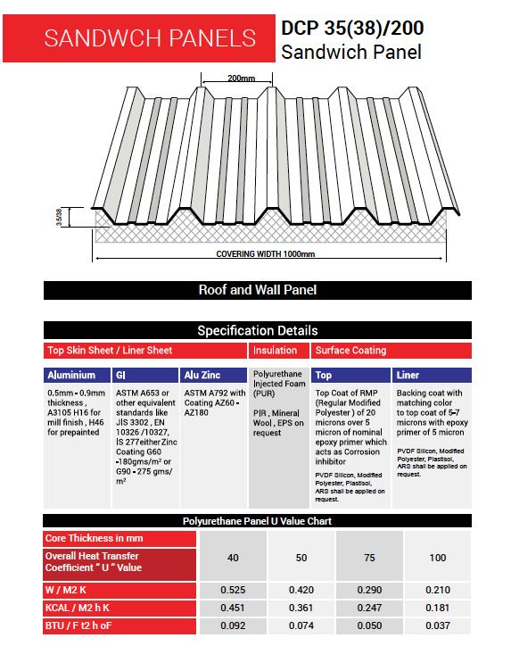 Aluminum Sheet Aluminum Sheet Suppliers In Qatar